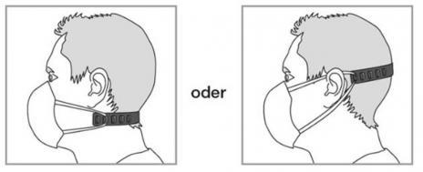 Maskenhalter Ohren-Held